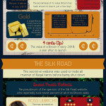50 Insane facts about Bitcoin [infographic]